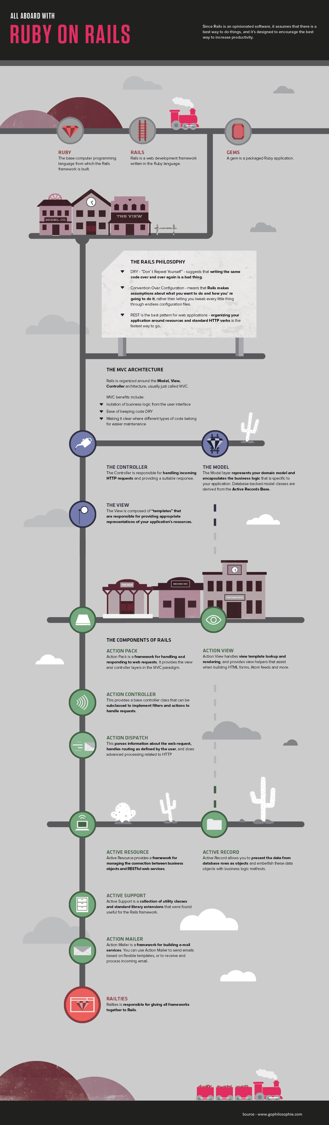 ruby_infographics_final_v2