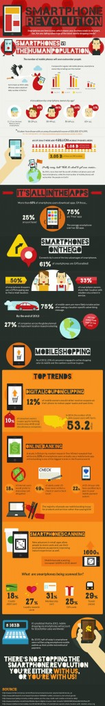 rp_smartphone-revolution-a-retailers-guide-to-the-new-mobile-market_5314db03b8b62.jpg