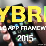 Popular Hybrid App Development Frameworks of 2015