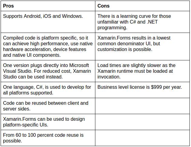 Xamarin_Pros_and_Cons
