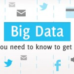 big data article