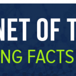 Internet-of-Things: Mind-Boggling Facts (Infographic)