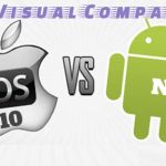 iOS 10 Vs Android N: Visual Comparison