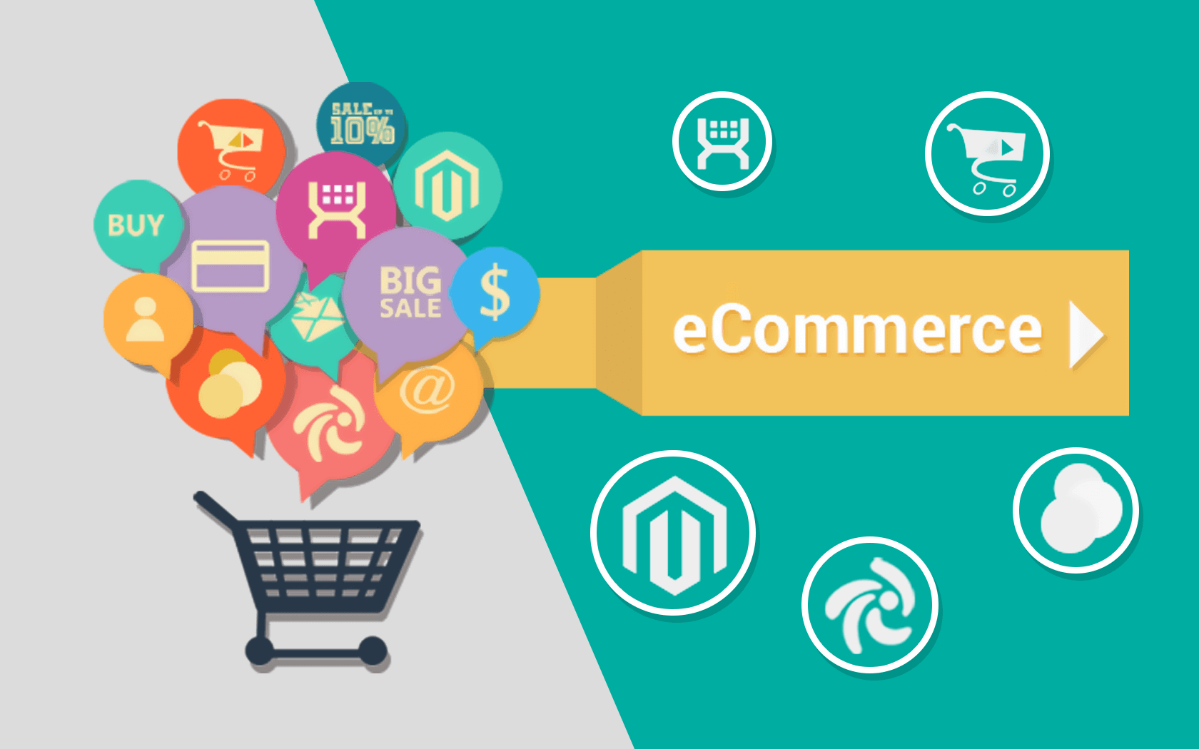 e-commerce-features-overview
