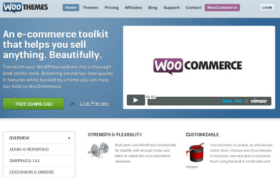 Ecommerce Integration In WordPress and Tools for It