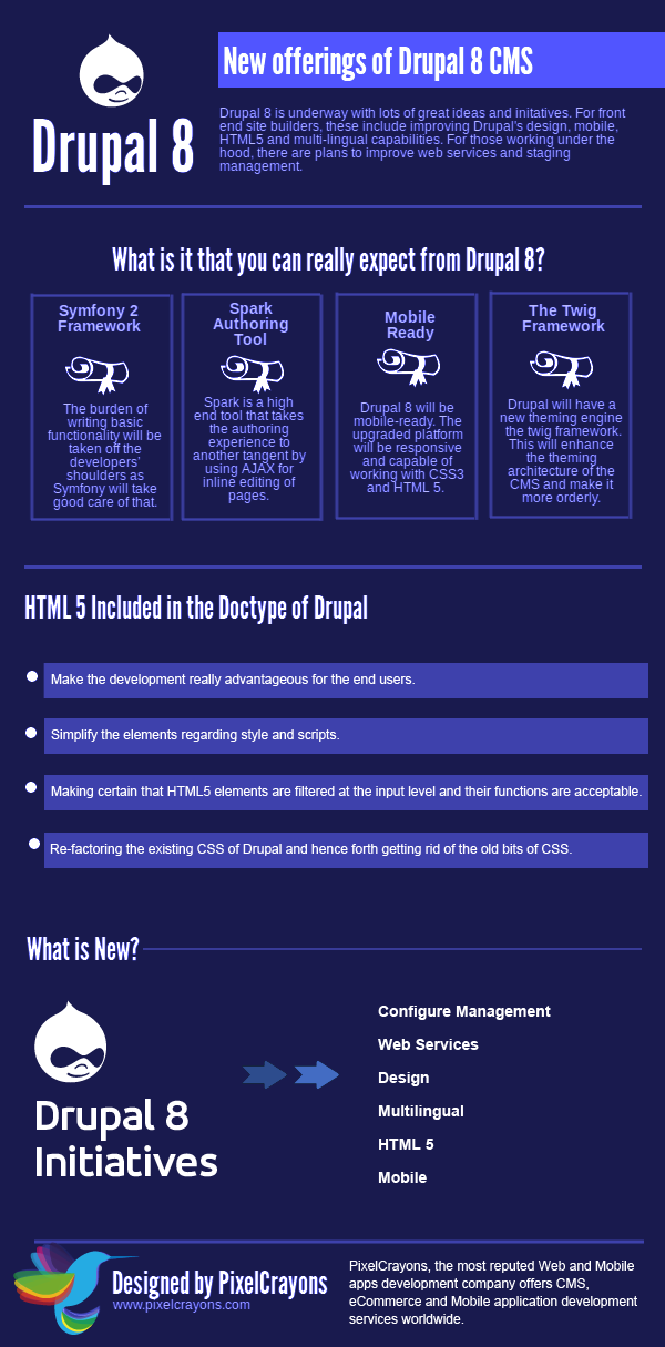 New Offerings of Drupal 8 CMS [Infographic]