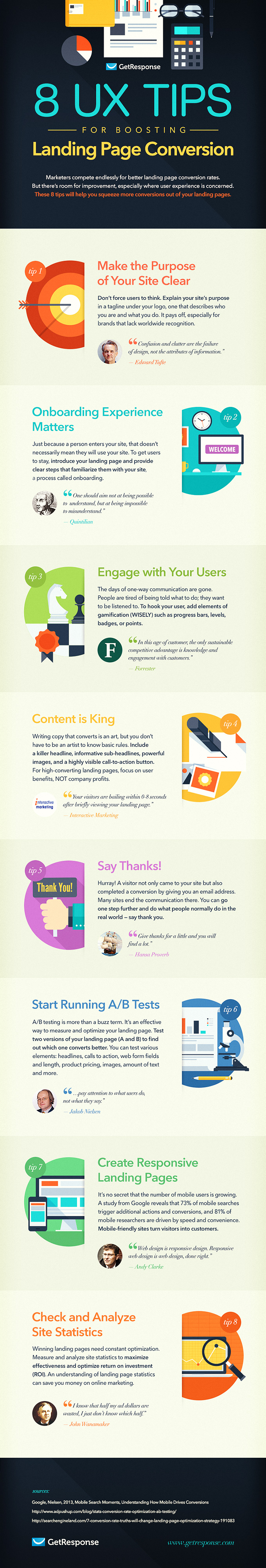 Infographic: how to Improve landing page conversion