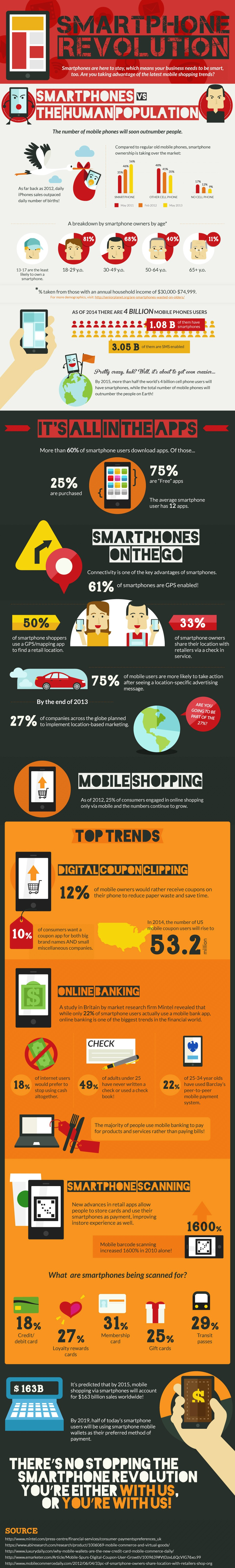 The Mobile Phone Revolution [Infographic]
