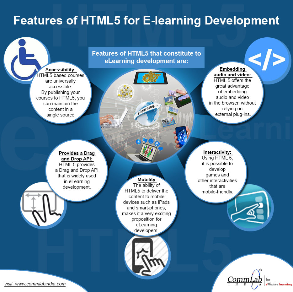 HTML5 benefits for eLearning