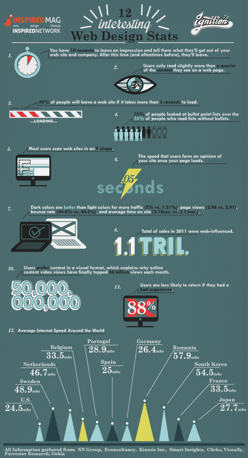 Interesting-Facts-About-the-Web-Logo