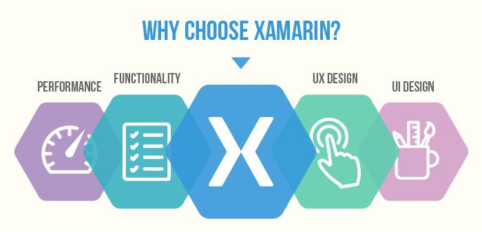 Why choose xamrin