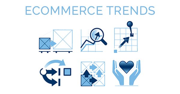 Top Trends of eCommerce Industry in 2016