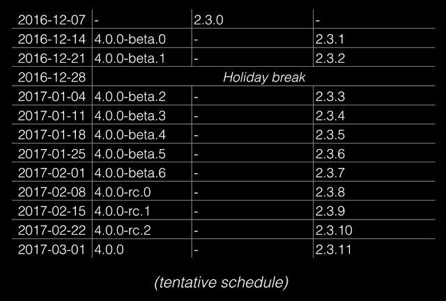 angular4-tentative-schedule