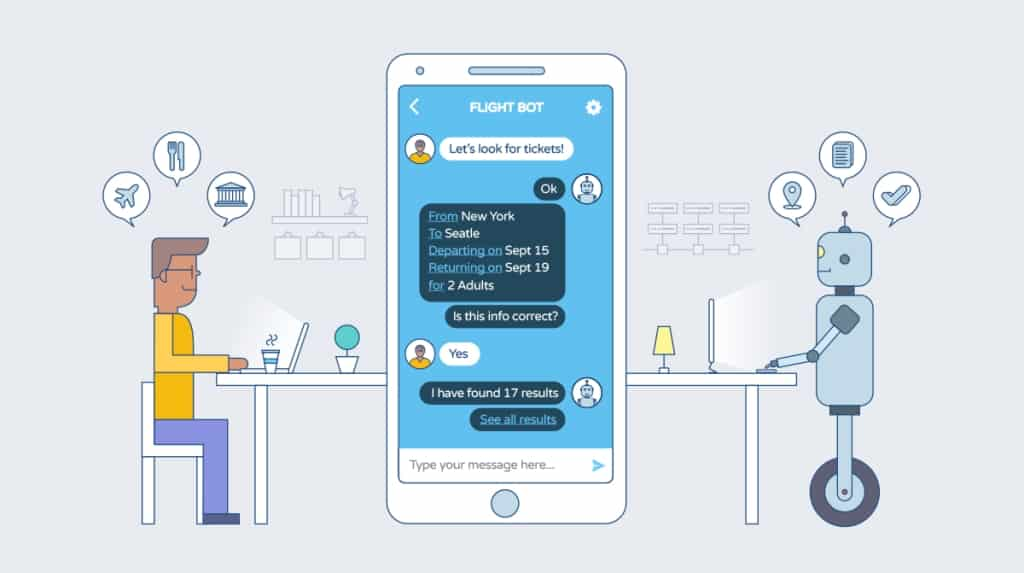 What can Chatbot development do to Revitalize your Business