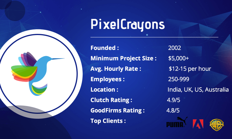 best mobile apps company- PixelCrayons