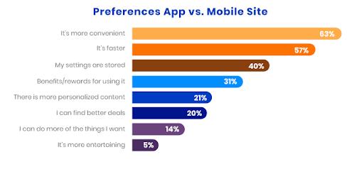 top app stats