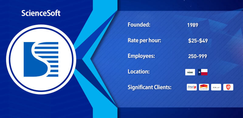 best software outsourcing company