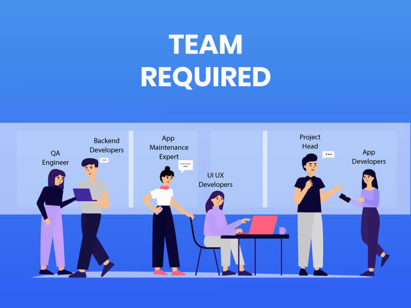 team required for app development