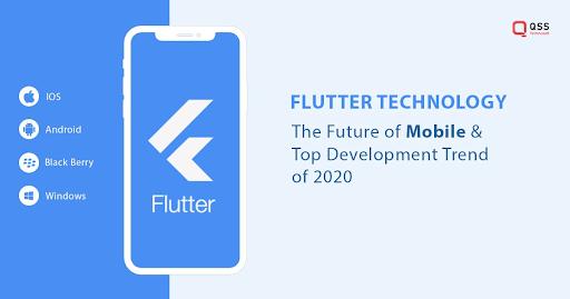 Best Flutter App Development Company India