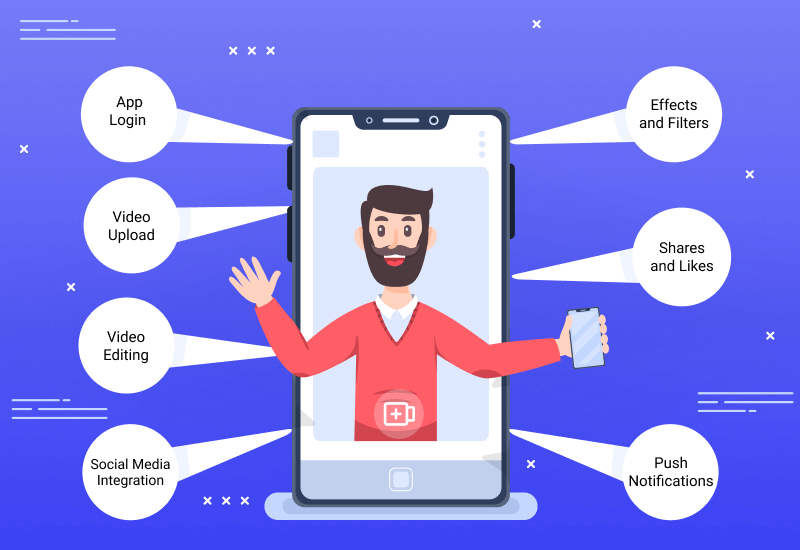 video creation app features