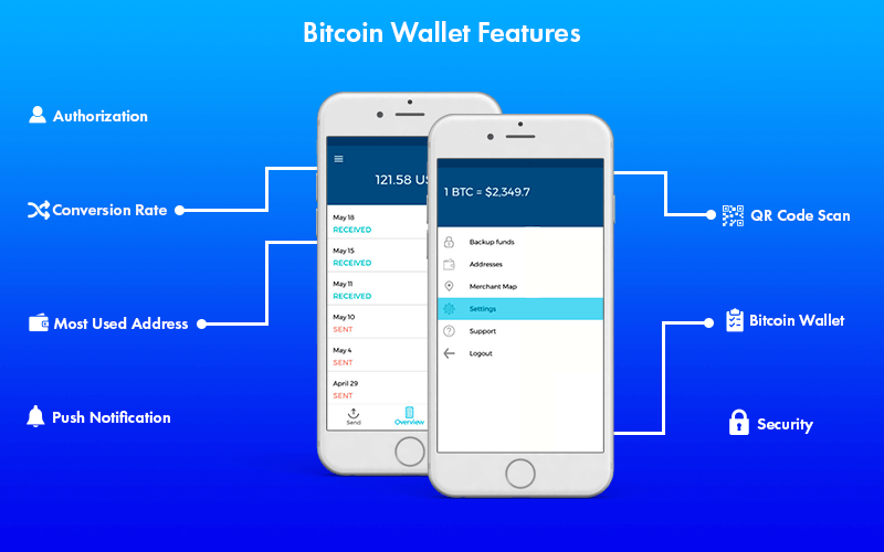 cryptocurrency wallet application development