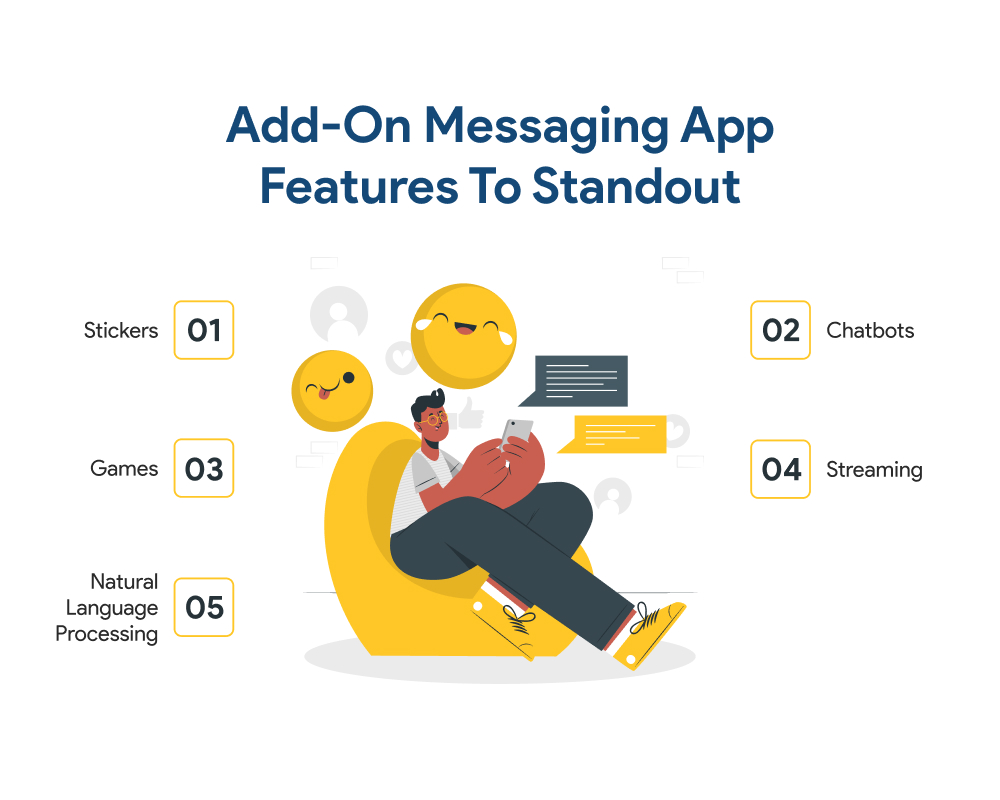 Add-on-Messaging-App-Features