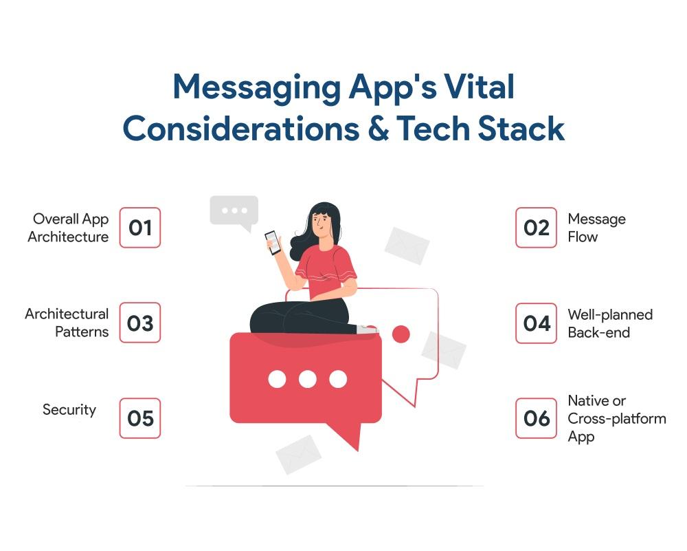 Messaging-Apps-Vital-Considerations