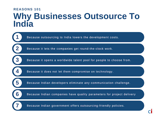 outsource-mobile-app-development india