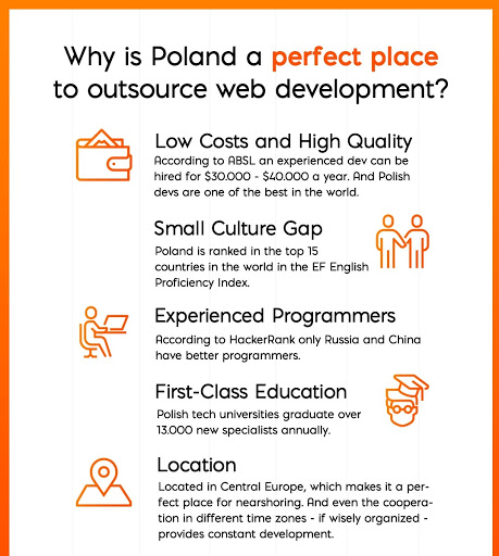 outsource-projects-in-poland