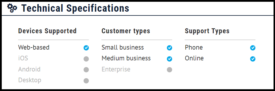 nopcommerce specifications