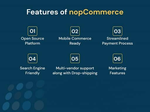nopcommerce features