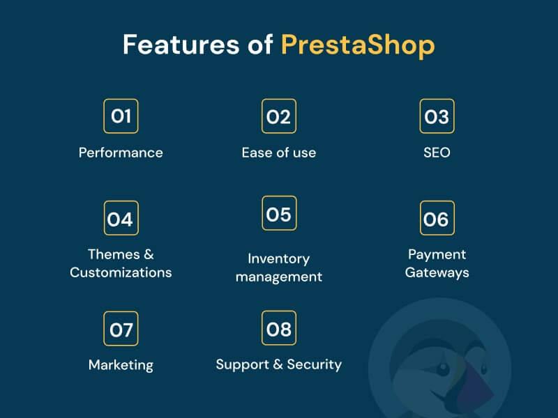 prestashop features