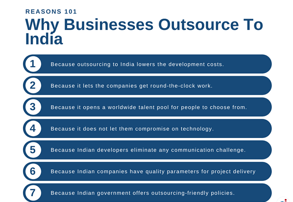 software outsourcing