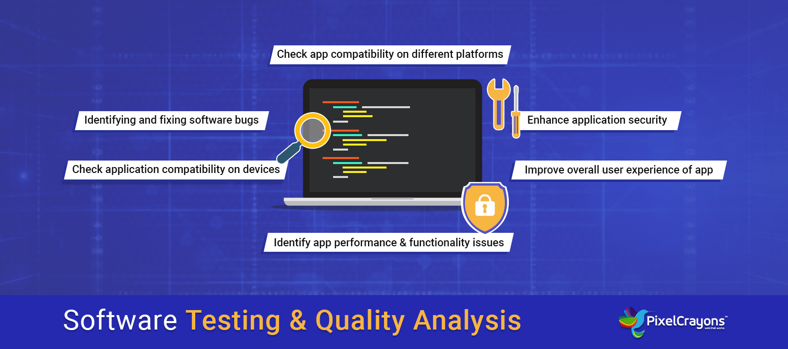Quality Assurance & Software Testing Services in India