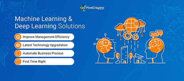 Top Machine Learning Company in India | Best ML App Development