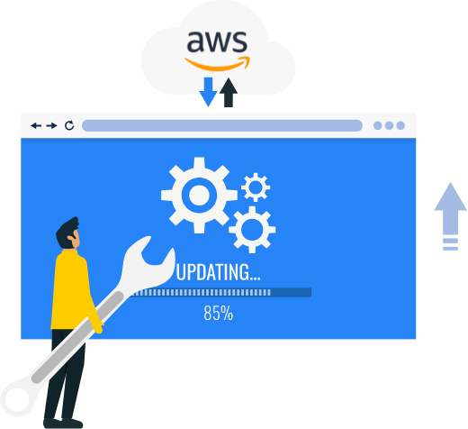 AWS S3 Set Up